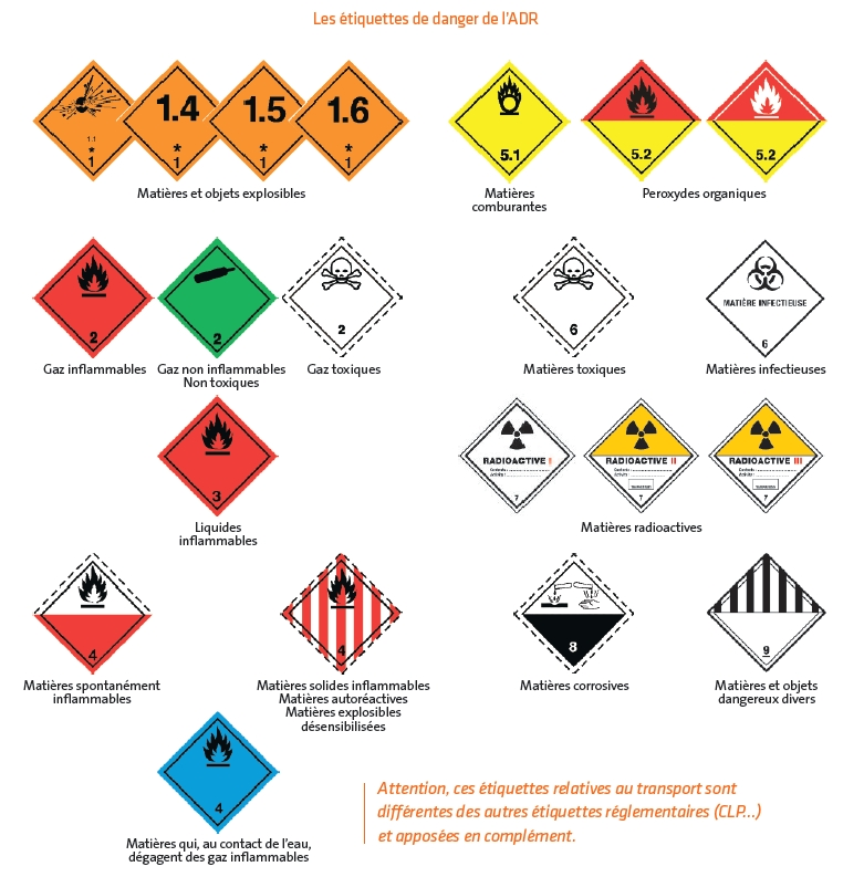 Impression d'étiquettes pour le transport de matières dangereuses